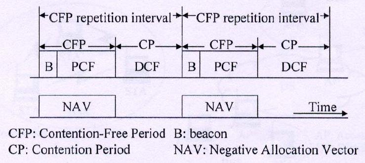 DCF_PCF.jpg