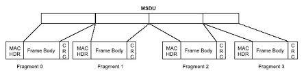 MSDU_fragmentation.jpg