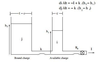 Kinetic_Battery_Model.jpg