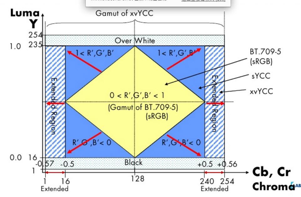 xvYCC.jpg