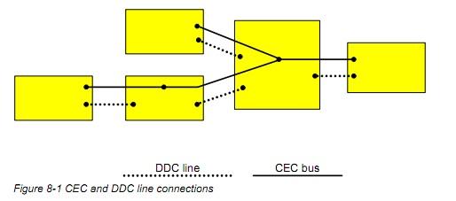 CEC_DDC_Line_Connections.jpg