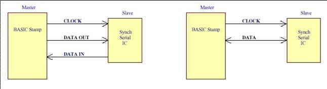 Synchronous_Serial.jpg