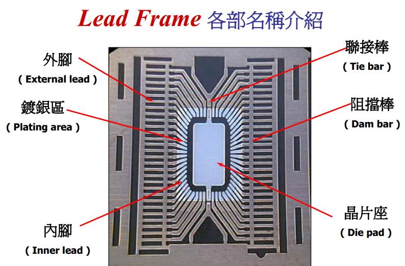 Lead_Frame_1.jpg