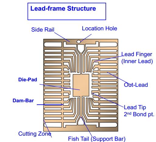 Lead_Frame_2.jpg
