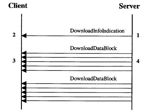 Data_Carousel_Scenario.jpg