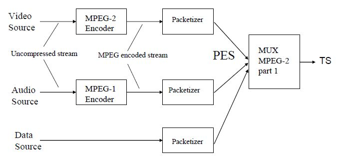 MPEG-2_Part_1.jpg