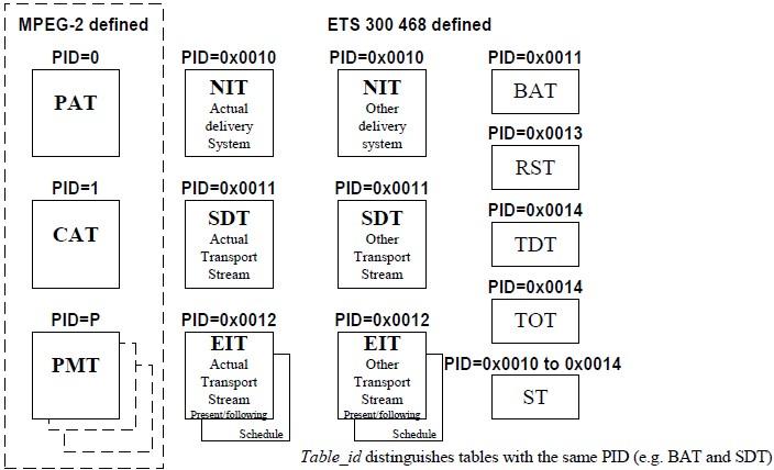 PID_Examples.jpg