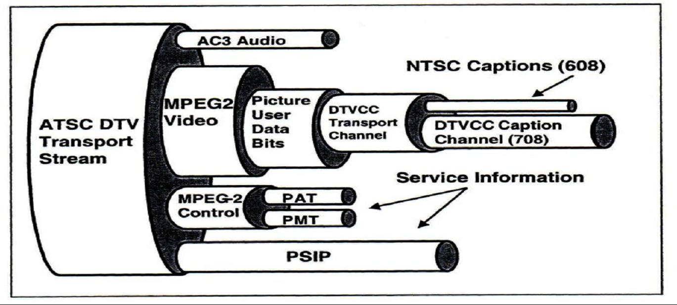 ATSC_DTV_Transport_Stream.jpg