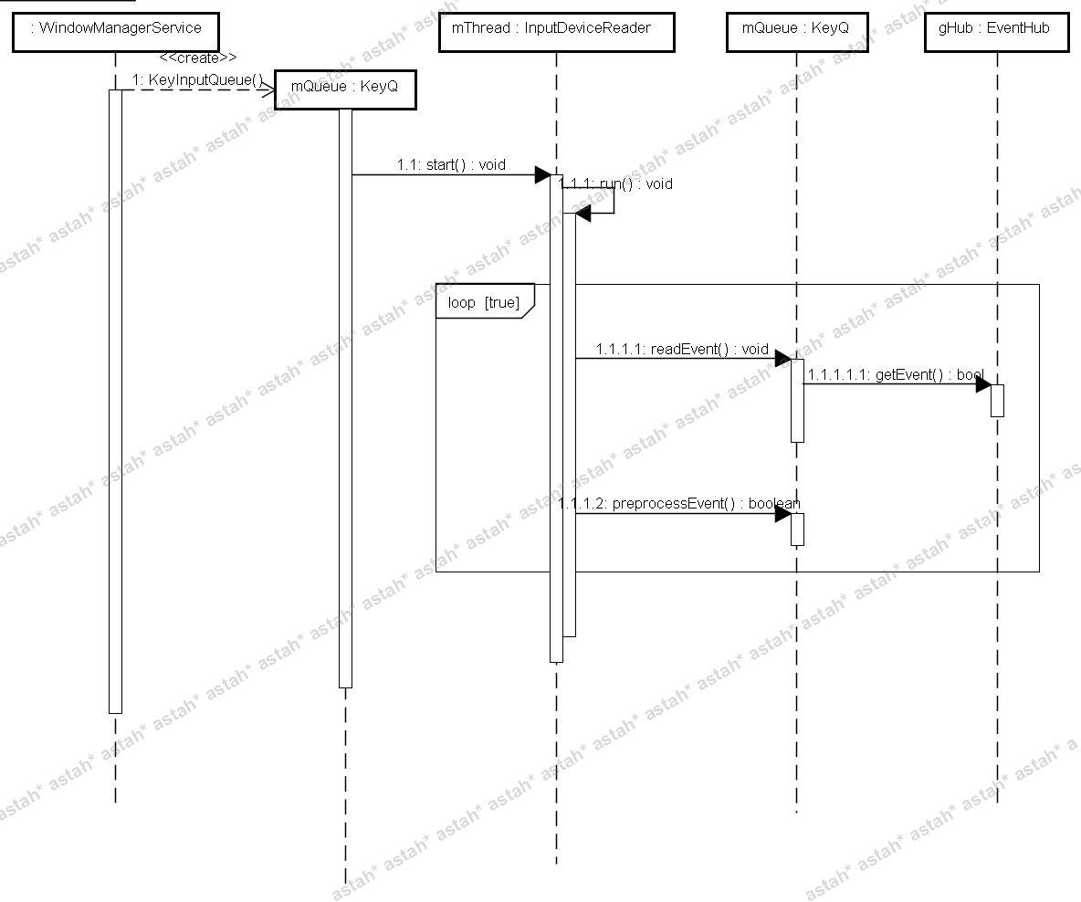 read_key_input.jpg