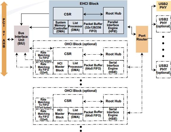 USB_Host_Controller.jpg