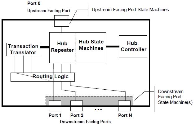 Hub_Architecture.jpg