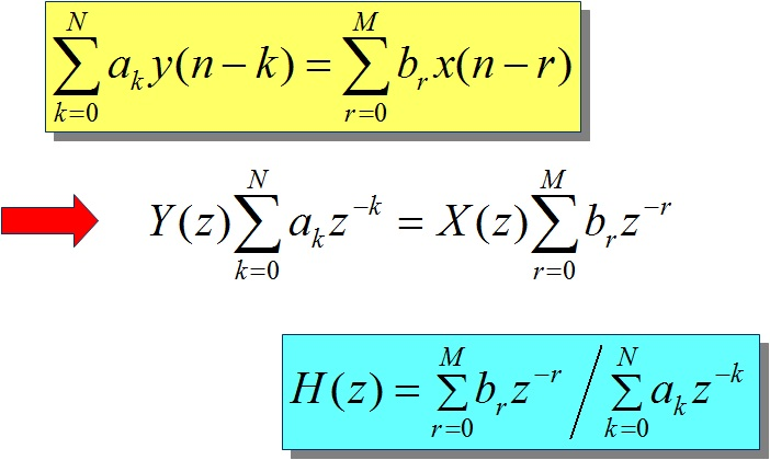 Nth-Order_Difference_Equation.jpg